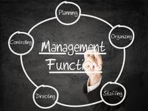 Fonctions de gestion images stock