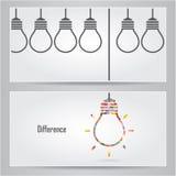 Fond créatif de bannière de concept d'idée d'ampoule Interdiction de Differen Photographie stock