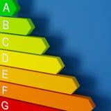 Fond d'étiquette d'énergie Images stock