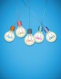 Fond d'idée d'ampoule Image libre de droits