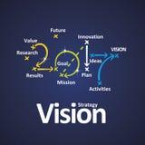 Fond de bleu de couleur de la stratégie 2017 de vision Photos stock