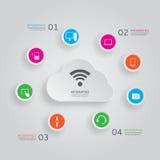 Fond de calcul de nuage avec des icônes de Web Photographie stock libre de droits