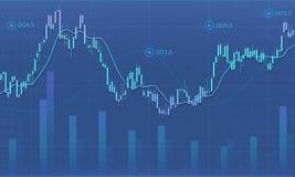 Fond financier de rapport de graphique d'affaires Image libre de droits