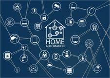Fond futé de domotique Dispositifs à la maison intelligents reliés comme le téléphone, montre intelligente, comprimé, sondes, app Photos stock