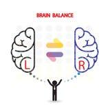 Fond gauche et droit créatif de concept d'idée de cerveau illustration libre de droits