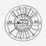 Fond tiré par la main d'astrologie Photo libre de droits