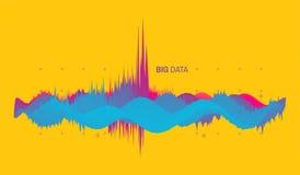 Fondo abstracto con efecto dinámico Estilo futurista de la tecnología Visualización grande del gráfico de los datos Ejemplo del v libre illustration