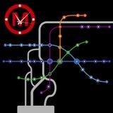 Fondo abstracto del esquema del metro del vintage Imagen de archivo