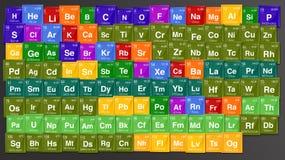 Fondo colorido de la tabla periódica de los elementos Imagenes de archivo