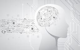 Fondo creativo del concepto del cerebro Conce de la inteligencia artificial libre illustration