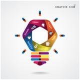 Fondo creativo di concetto di idea della lampadina Fotografia Stock