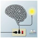 Fondo de Brain Shape Electricline Education Infographic Fotos de archivo