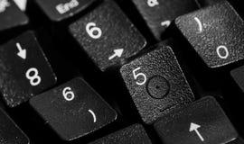 Fondo dei numeri zero - nove Priorità bassa con i numeri Struttura di numeri Nastro di misurazione cinghia del tester Immagine Stock