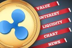 Fondo del cryptocurrency Infographic de la ondulación Foto de archivo libre de regalías