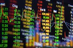 Fondo del grafico di borsa valori Fotografie Stock