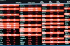 Fondo del precio de las acciones que cae Foto de archivo libre de regalías