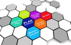 Fondo dell'alveare del collegamento del diagramma del business plan Fotografie Stock Libere da Diritti