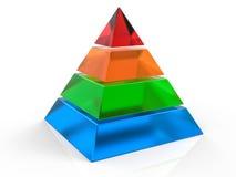 fondo della piramide isolato 3D Fotografia Stock