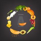 Fondo della vitamina A Immagini Stock