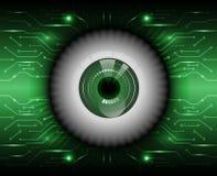Fondo di vettore dell'estratto di sicurezza dell'occhio Immagini Stock