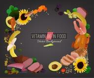 Fondo di vitamina b6 Immagini Stock
