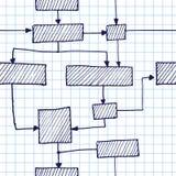 Fondo inconsútil del organigrama del drenaje de la mano del vector Imagen de archivo libre de regalías
