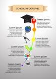 Fondo infographic della scuola e della cancelleria illustrazione di stock