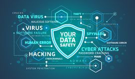 Fondo infographic di tecnologia di Internet di protezione dei dati illustrazione di stock