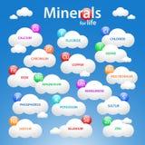 Fondo médico de los minerales con nombres comunes Fotos de archivo libres de regalías