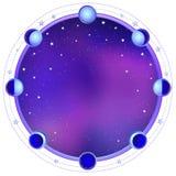 Fondo misterioso: cielo de la estrella de la noche, círculo de una fase de la luna, geometría sagrada ilustración del vector