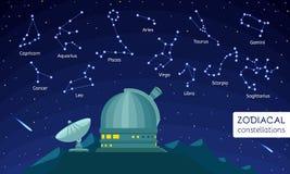 Fondo zodiacal del concepto de las constelaciones, estilo plano stock de ilustración
