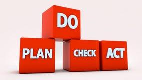 Font, le plan, contrôle, acte illustration de vecteur