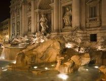 Fontana Di Trevi At Evening Royalty Free Stock Photography