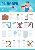 Fontanero profesional Service Infographic Template stock de ilustración