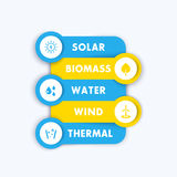 Fontes de energia alternativas, energética verde moderna, solar, vento, produção energética geotérmica, elementos do molde do inf Imagem de Stock