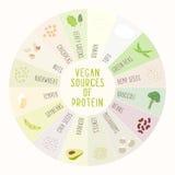 Fontes do vegetariano de proteína Fotografia de Stock