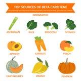 Fonti superiori di beta-carotene, grafico di informazioni dell'alimento, vettore Immagine Stock Libera da Diritti