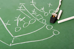 Fooball play Diagram on Chalkboard. An American football play diagram on a green chalkboard royalty free stock images