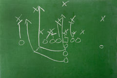 Fooball play Diagram on Chalkboard. An American football play diagramed on a green chalkboard royalty free stock photography