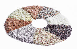 Food background with of rice variety . rice mixture. Royalty Free Stock Photo