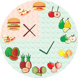 Food circle. Fast food and healthy food, layered and grouped illustration for easy editing, no gradients used Royalty Free Stock Photography