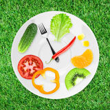 Food clock Royalty Free Stock Images