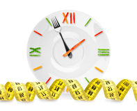 Food clock with measuring tape. On white background. Diet concept Royalty Free Stock Photo