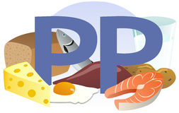 Food containing vitamin PP. The food containing vitamin PP Stock Photo