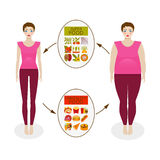 Food culture and woman figure on different diets Stock Photo