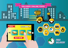 Food delivery with mobile order concept Royalty Free Stock Images