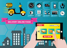 Food delivery with mobile order concept Royalty Free Stock Photography