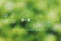 Food delivery from restaurants, from the menu to your door Royalty Free Stock Photography