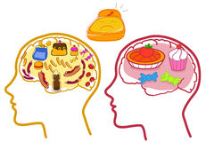 Food disorders icons Royalty Free Stock Image