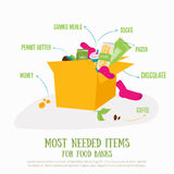Food donation box concept illustration. Most needed items for  banks vector infographics with caned meat, socks Stock Images